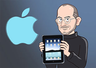 Superstars in History: Steve Jobs